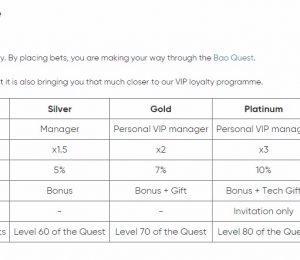 Bao Casino VIP Package