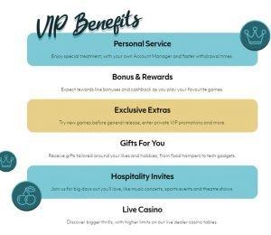 7Casino VIP Benefits screenshot