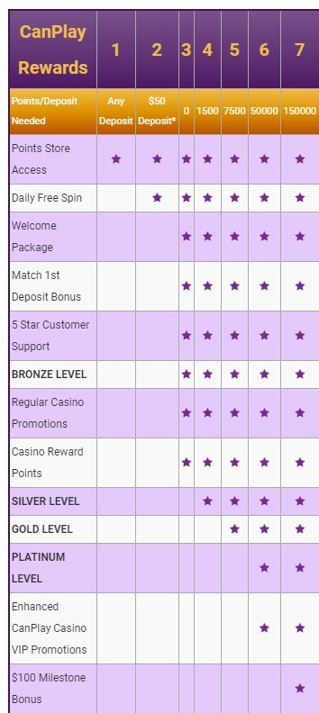 Sky bingo slots and games