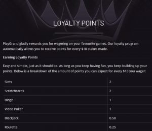 playgrand loyalty points
